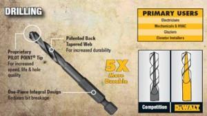Dewalt Impact Drill Bits & Hole Saws