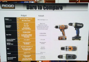 'Ridgid vs Kobalt, Who Makes the Better Cordless Drill?' from the web at 'http://toolguyd.com/blog/wp-content/uploads/2011/10/Ridgid-vs-Kobalt-Drill-Dare-to-Compare-300x211.jpg'