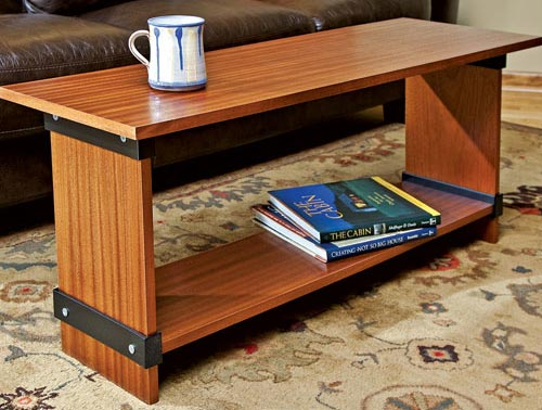 rockler furniture