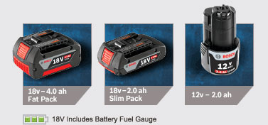 Bosch 2.0Ah and 4.0Ah 12V and 18V Battery Packs