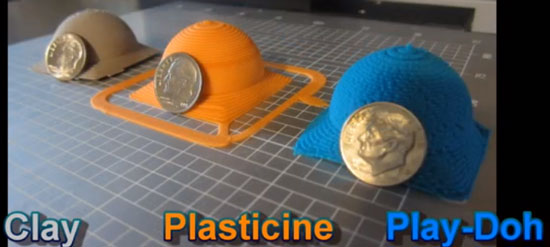 Hyrel 3D Printer Soft Materials Extruder Works with Sugru, Clay, Silicone