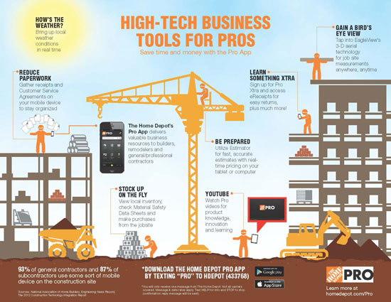 Home Depot Pro App Infographic