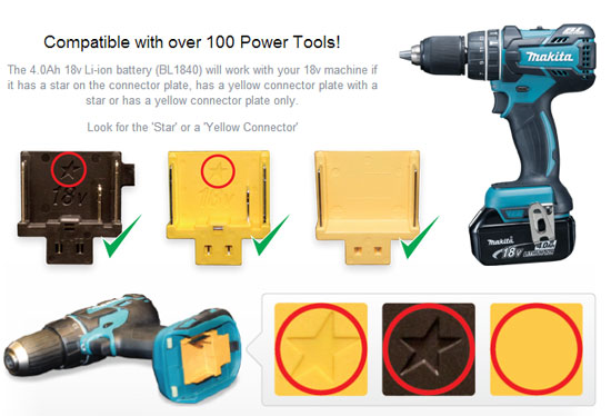 http://toolguyd.com/blog/wp-content/uploads/2013/11/Makita-18V-LXT-BL1840-Compatibility.jpg