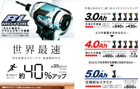 Makita 18V LXT TD148D Impact Driver Speed