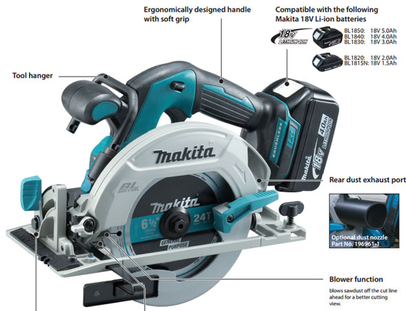 Makita 18V DHS680 Brushless Saw Features