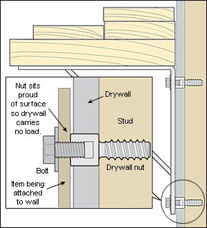 Veritas Drywall Nut Usage Example