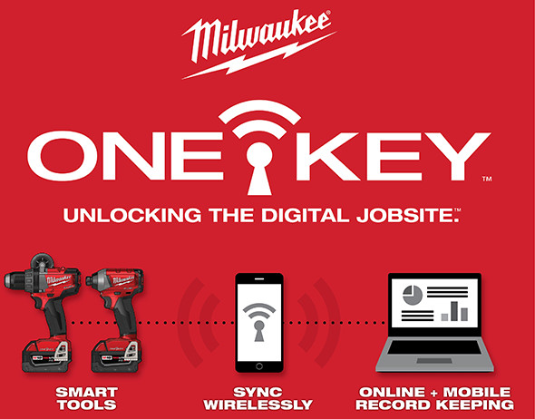 Milwaukee One Key Graphic