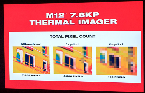 Milwaukee M12 7-8K Thermal Imager Poster