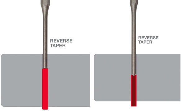 Tekton Pin Punch vs Roll Pin Punch Examples