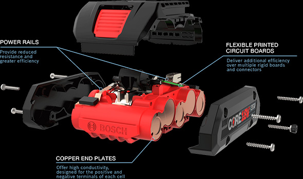 Bosch Core18V 4Ah Battery Technology and Parts Diagram