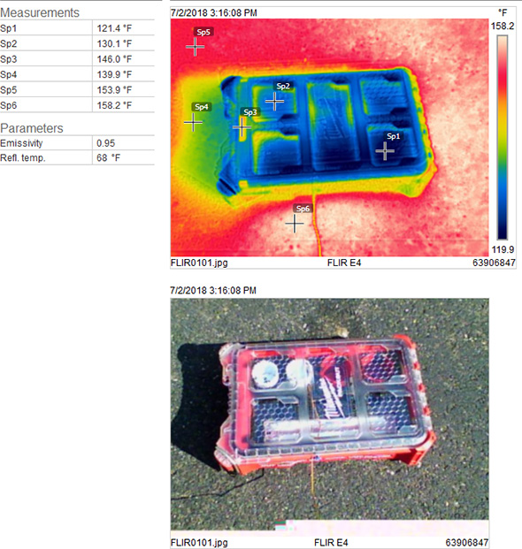 Packout Solar Heating Environmental Temperature Readings