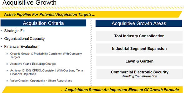 Stanley Black Decker Acquisition Slide in 2019 Investor Presentation