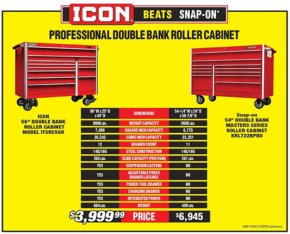 Harbor Freight Beats Snap-on Tool Cabinets