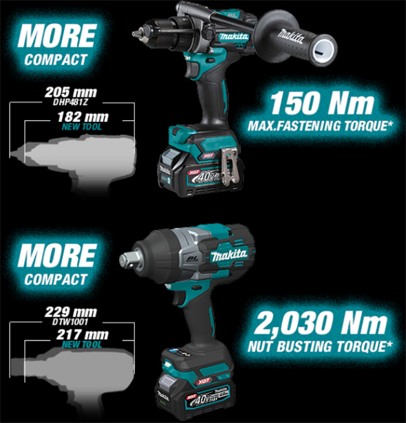Makita XGT 40V Max Cordless Power Tools More Compact than 18V