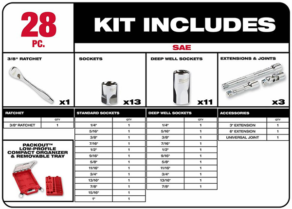Milwaukee 48-22-9481 Packout Mechanics Tool Set List of Ratchet Sockets and Adapters