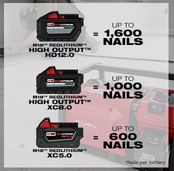 Milwaukee 2840-20 Cordless Air Compressor Runtime Comparison