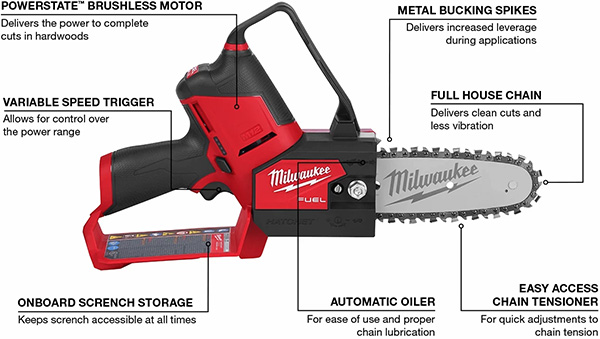 Milwaukee M12 Hatchet Chainsaw with Features