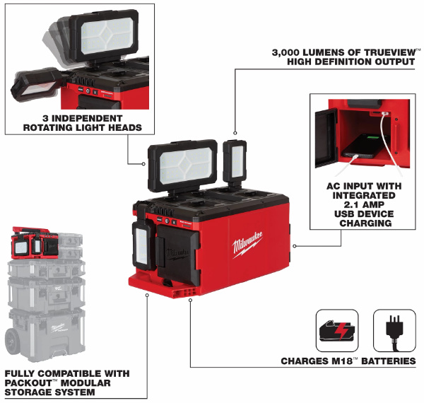 Milwaukee M18 Packout Light and Charger Summary