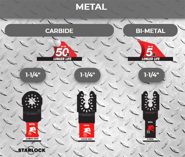 Diablo Oscillating Multi-Tool Blades for Metal Cutting