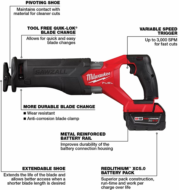 Milwaukee M18 Fuel Cordless Sawzall 2821-22 Features
