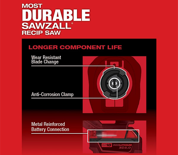 Milwaukee M18 Fuel Cordless Sawzall 2821 is More Durable
