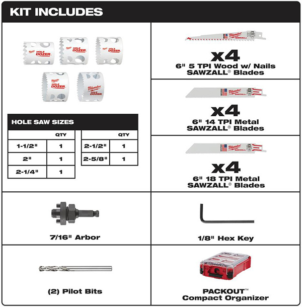Milwaukee Packout Organizer with Hole Saw and Sawzall Blade Set 49-22-5620 Contents